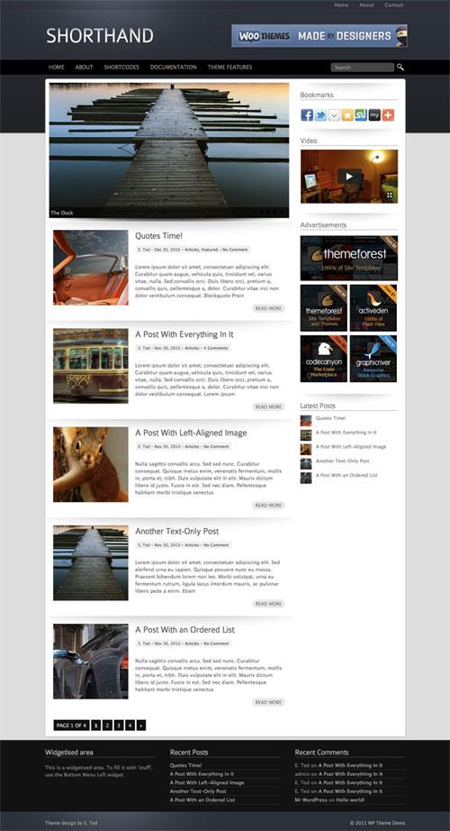 Shorthand WordPress Theme